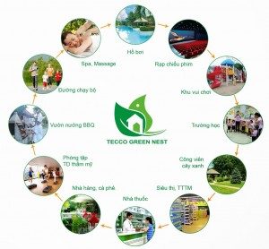Tiện ích căn hộ Tecco Green Nest quận 12