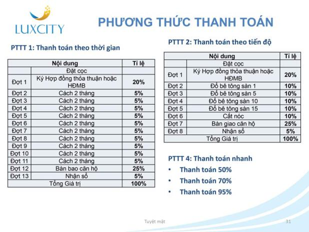 pttt-can-ho-luxcity-quan-7-1