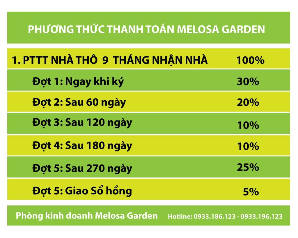pttt Melosa Garden